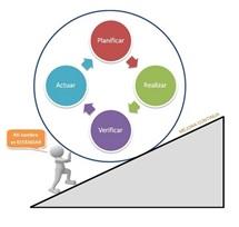 KPIs: Consejos Logística BeOT